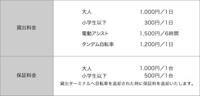 レンタサイクル料金