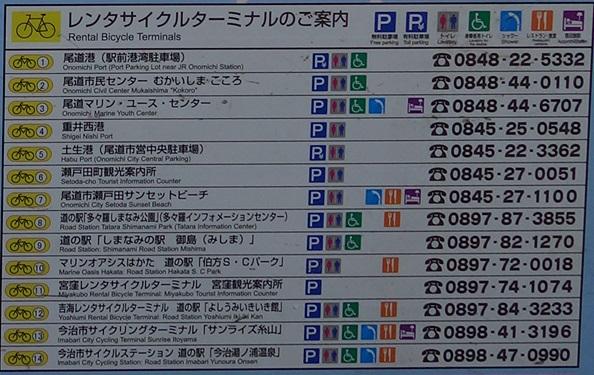 【一覧】しまなみ海道のレンタサイクル拠点と予約先まとめ