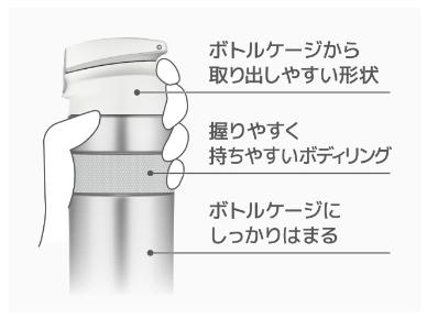 サーモス 真空断熱ストローボトルFFQ-600 握りイメージ