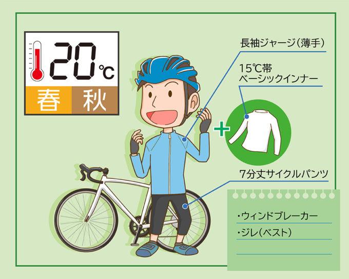 サイクルウェアの春秋(20℃)のコーディネート