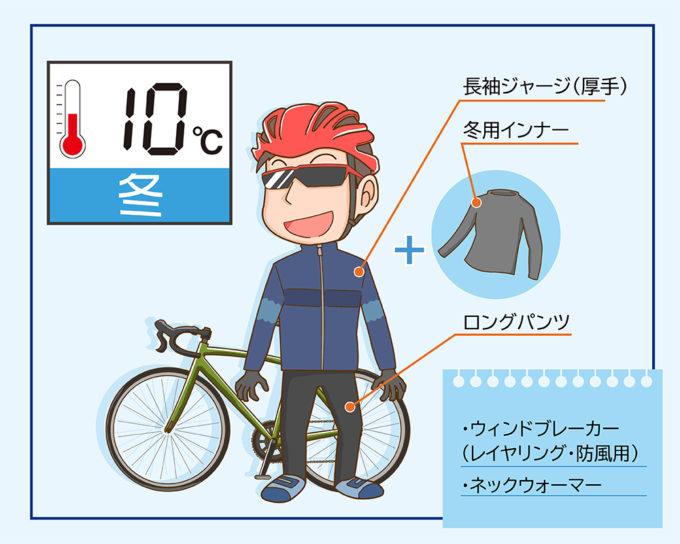サイクルウェアの冬(10℃)のコーディネート