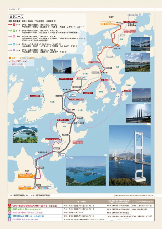 サイクリングしまなみ コースマップ