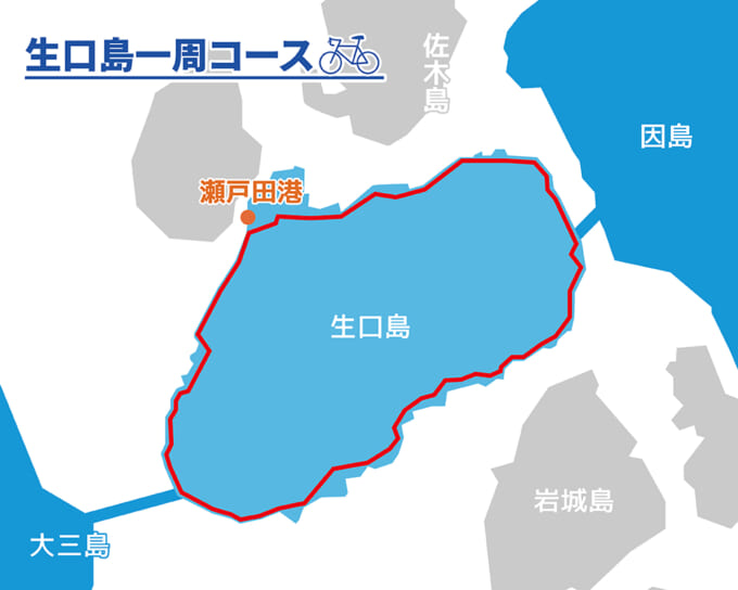 生口島一周サイクリングコースイラスト