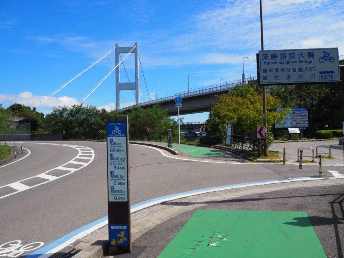 糸山公園と来島海峡大橋へ曲がる歩行者自転車専用道の交差点