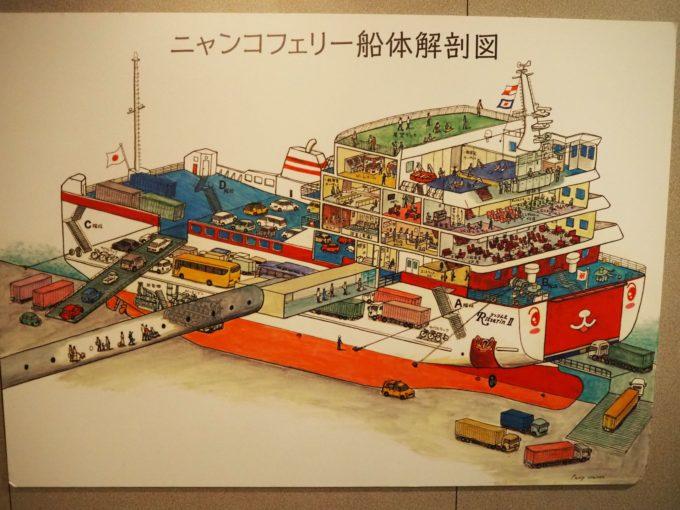 ジャンボフェリー船内解剖図イラスト