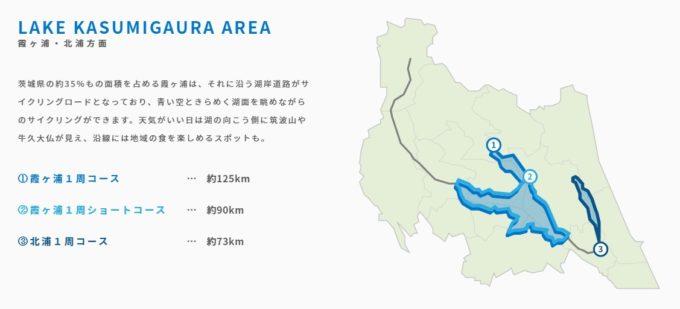 霞ヶ浦一周サイクリングかすいちのロングコースとショートコースの図