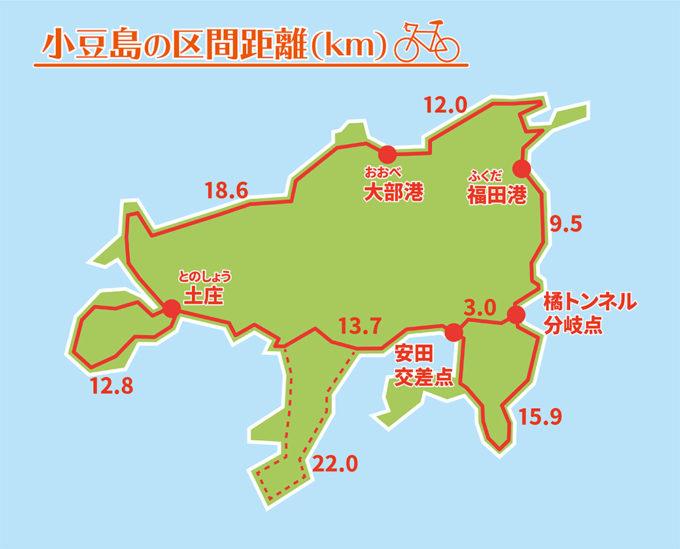小豆島の各区間の距離イラスト