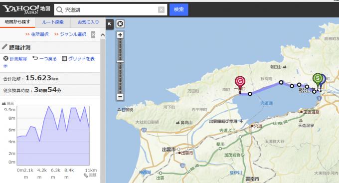 松江から一畑口までの距離と高低差