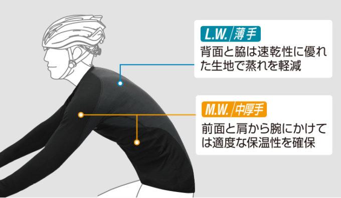 【モンベルの自転車専用インナー】ジオライン サイクルアンダーシャツ|2つの素材を組み合わせた高機能!
