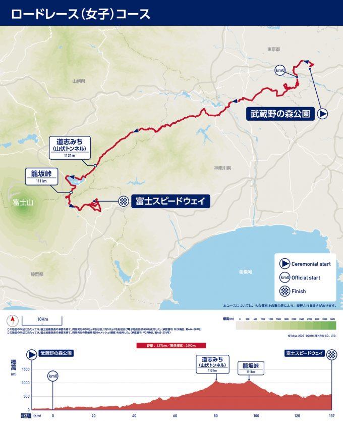 2020東京オリンピック ロードレースコース(女子)