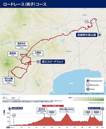 2020東京オリンピック ロードレースコース(男子)