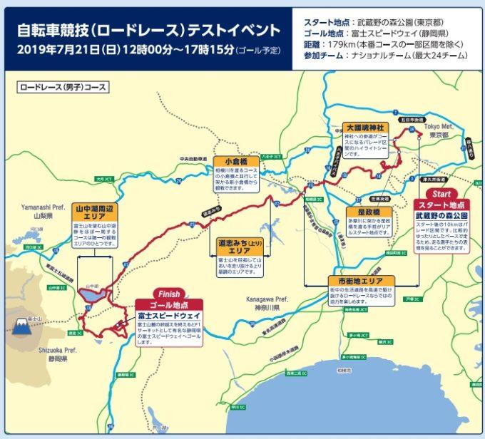 2020東京オリンピックロードレースのテストイベントコース