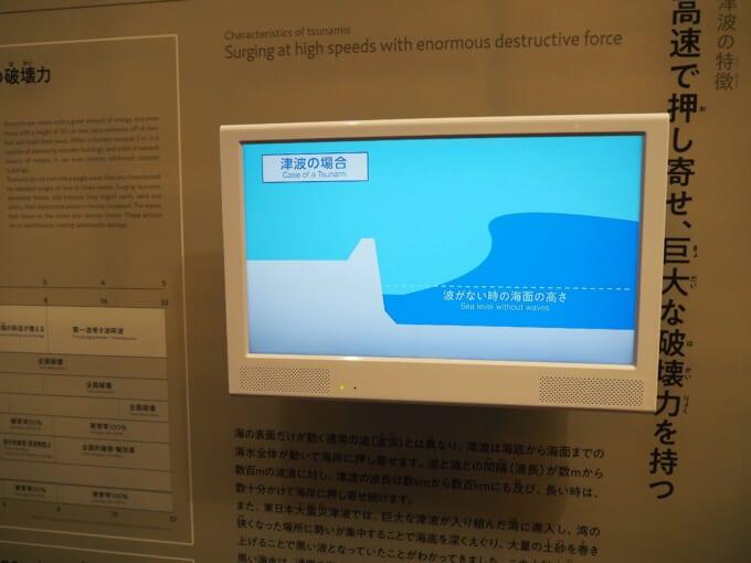東日本大震災津波伝承館(いわて津波メモリアル)の展示