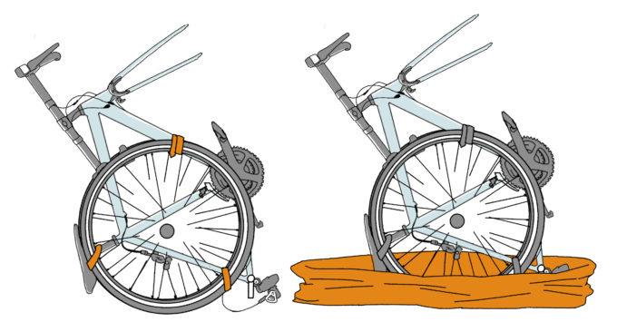 輪行手順イラスト 固定方法と輪行袋への梱包方法