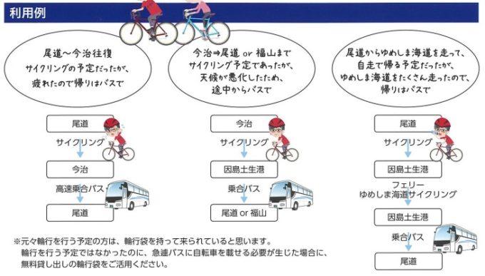 しまなみ海道 輪行袋レンタルサービス 利用例
