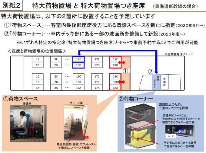 新幹線大型荷物時事前予約制 荷物スペースイメージ